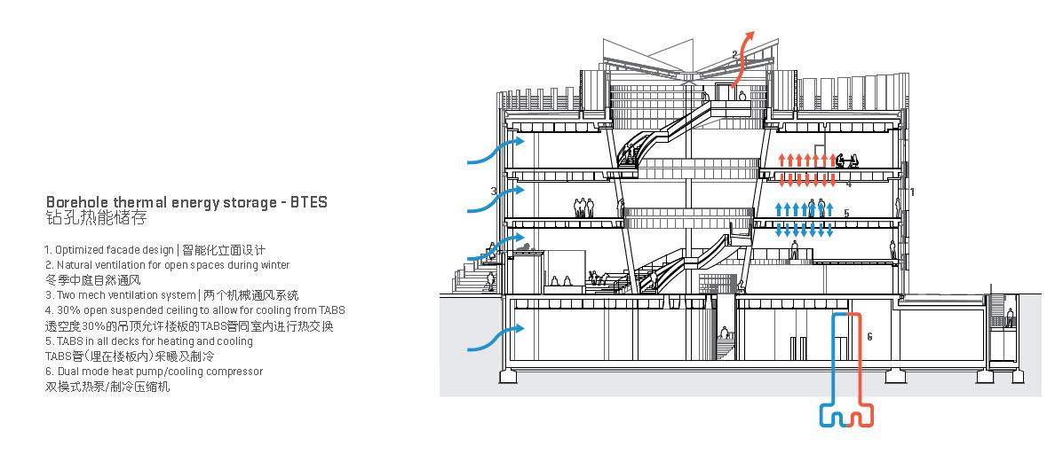 gallery of nanjing green light house archiland. Black Bedroom Furniture Sets. Home Design Ideas