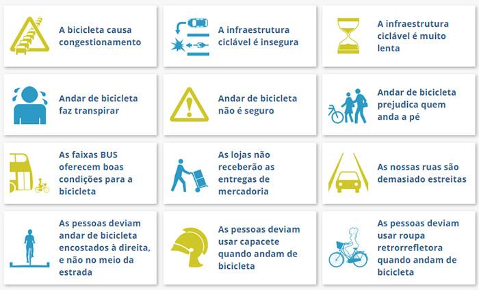 Os 30 mitos mais comuns sobre o uso da bicicleta e como respondê-los, via Cycling Fallacies