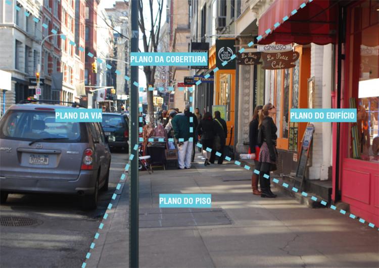 Safári Urbano: metodologia para avaliação de calçadas, via Mobilize