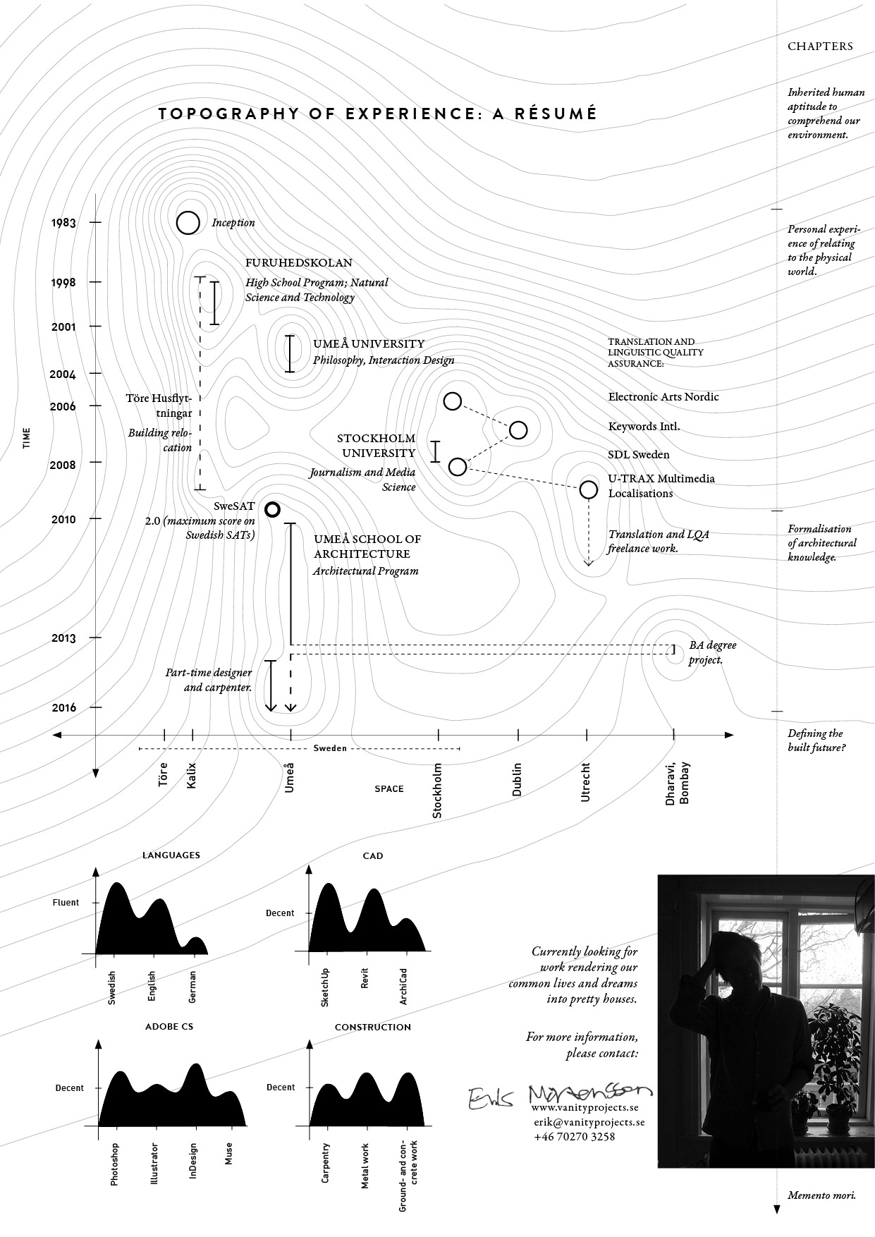 The Top Architecture Rsum Cv Designs Archdaily Small Business Work Design Diagram As Well Submitted By Erik Mrtensson