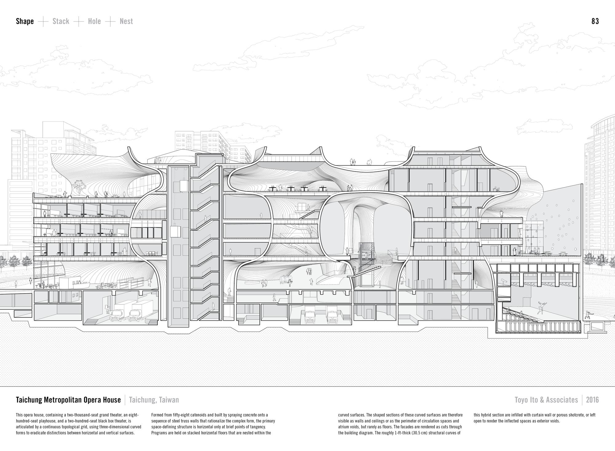 Plan Elevation En Anglais : Galería de estudiando el manual la sección dibujo