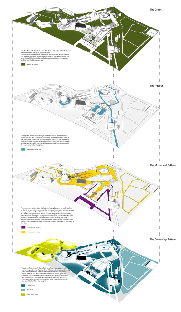 Gallery of sacred landscapes or taboo spaces in indian sacred landscapes or taboo spaces in indian crematoriumszoning diagrams image courtesy ccuart Image collections