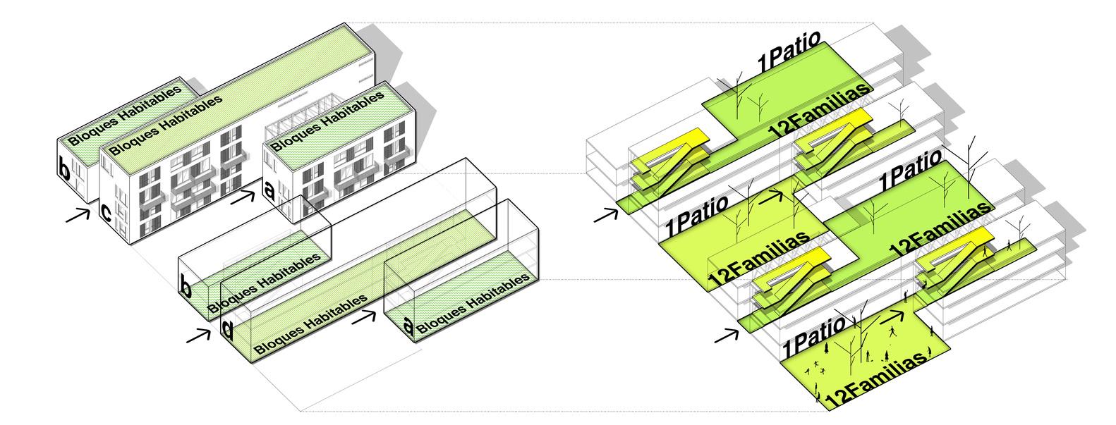 Modulos De Viviendas. Affordable Construccin Mdulos Vivienda En ...