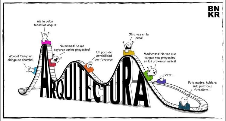 Humor, sátira y reflexión: La arquitectura a través de 30 cómics, Cortesía de BNKR