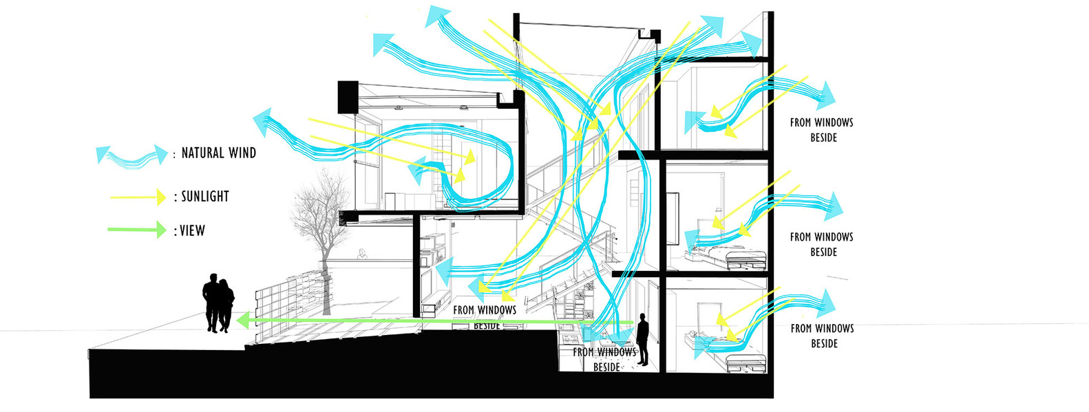 Gallery of splow house delution architect 27 splow housediagram pooptronica