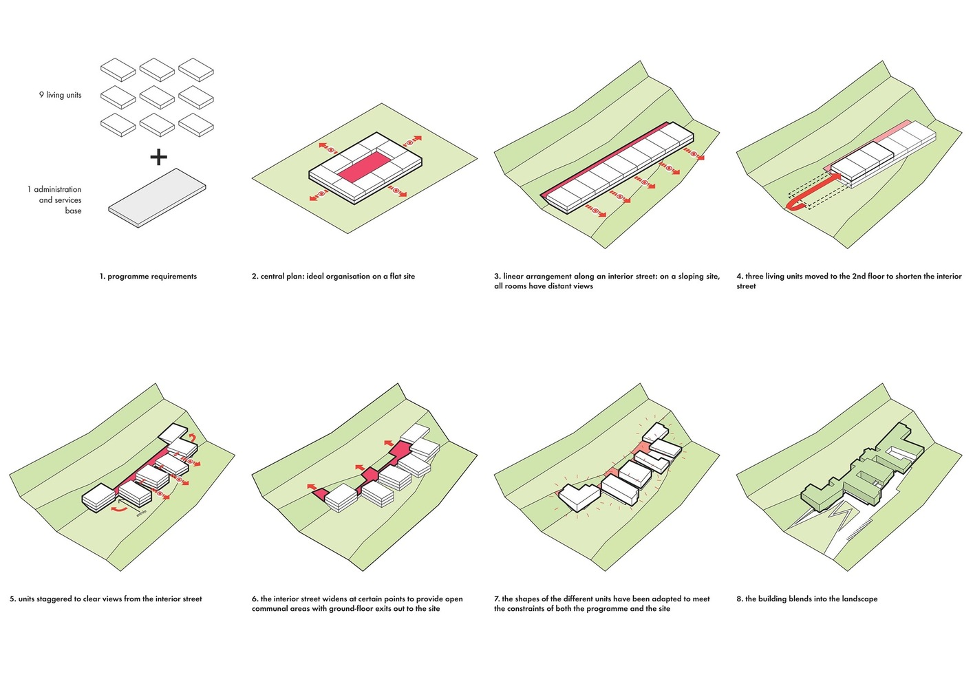 Gallery of Home for Dependent Elderly People and Nursing Home ...