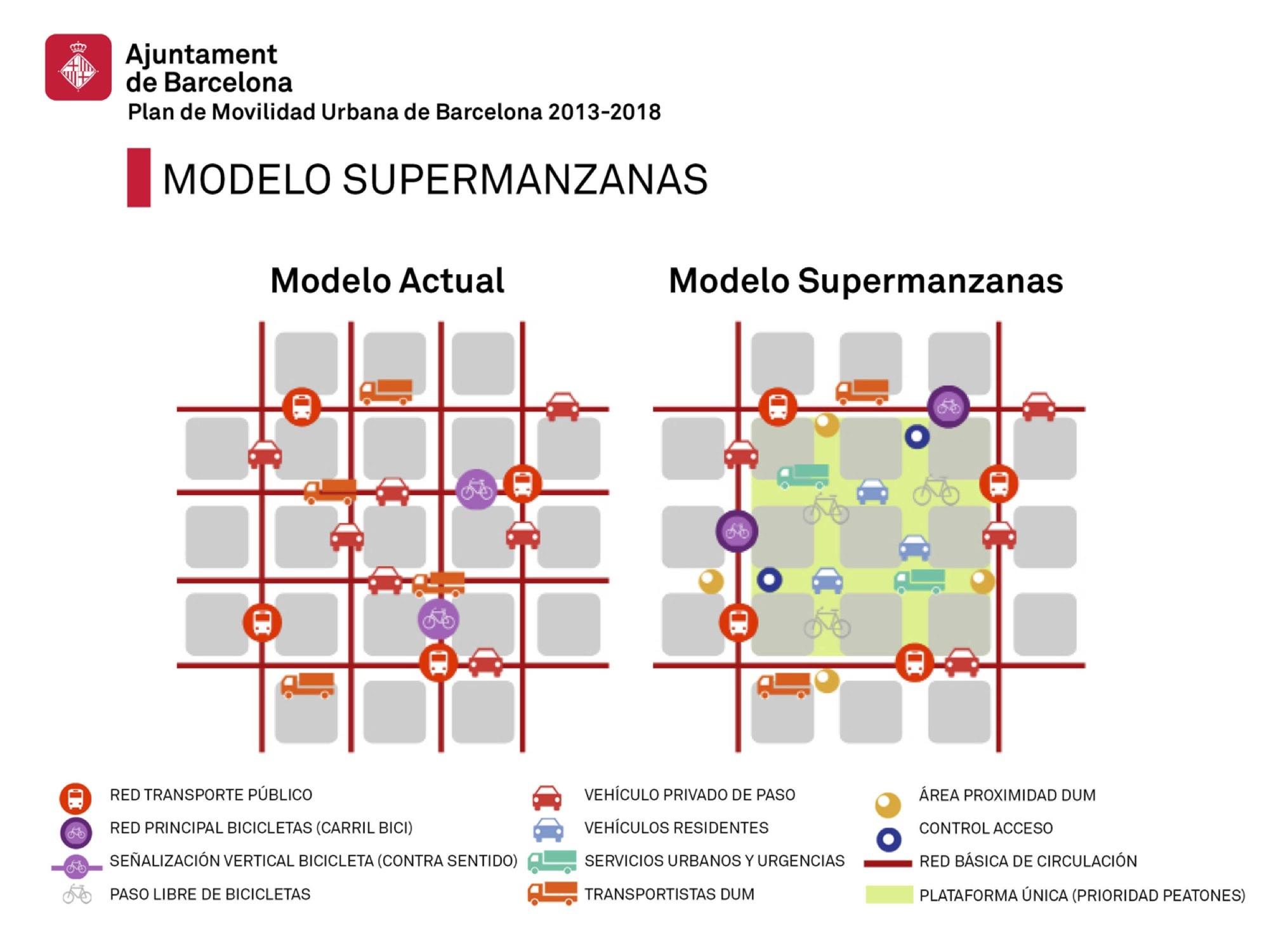 Barcelona abre la primera 'supermanzana' para devolverle las calles a los  peatones y ciclistas | Plataforma Arquitectura