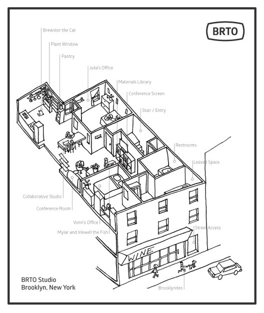 Architecture Concept Diagram House Of The Month Captured