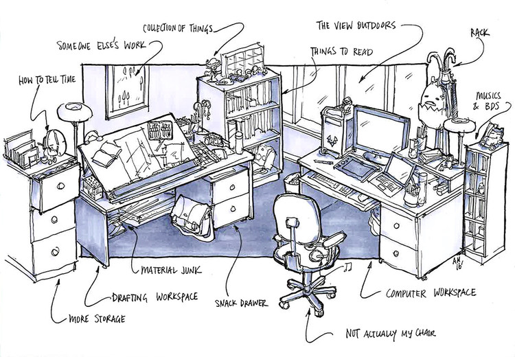 "13 Changes to Your Work Space That Could Improve Your Productivity (And Your Life) , This image was submitted to our ""Sketch Your Workspace"" reader challenge. To see all 42 submitted drawings, visit the full article <a href='http://www.archdaily.com/796178/42-sketches-drawings-and-diagrams-of-desks-and-architecture-workspaces'>here</a>. Image © Anne Ma"