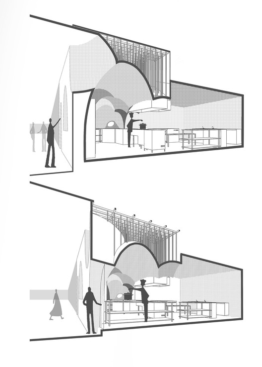 Mohammad Kebab  Logical Process in Architectural Design