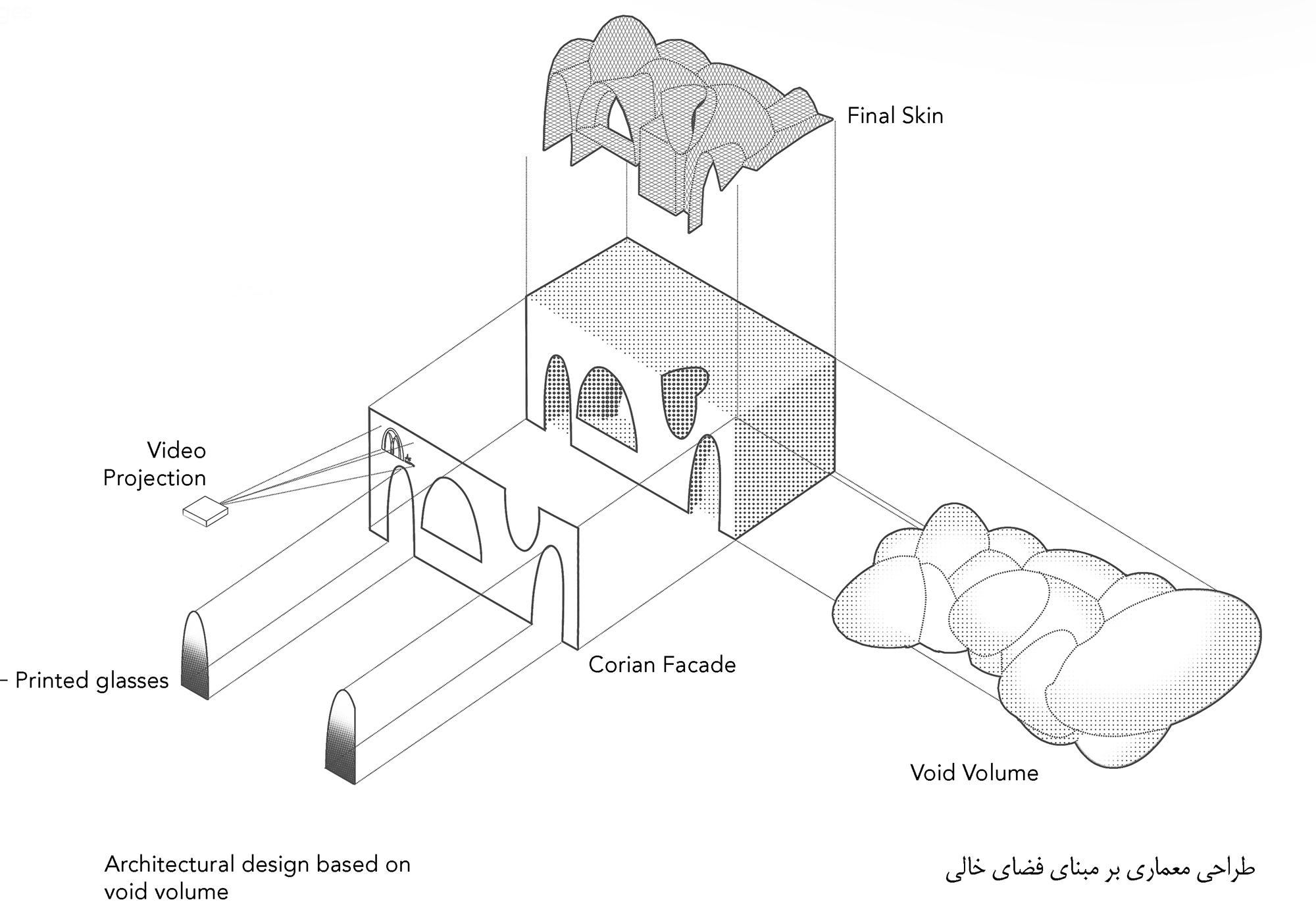 Gallery of Mohammad Kebab / Logical Process in