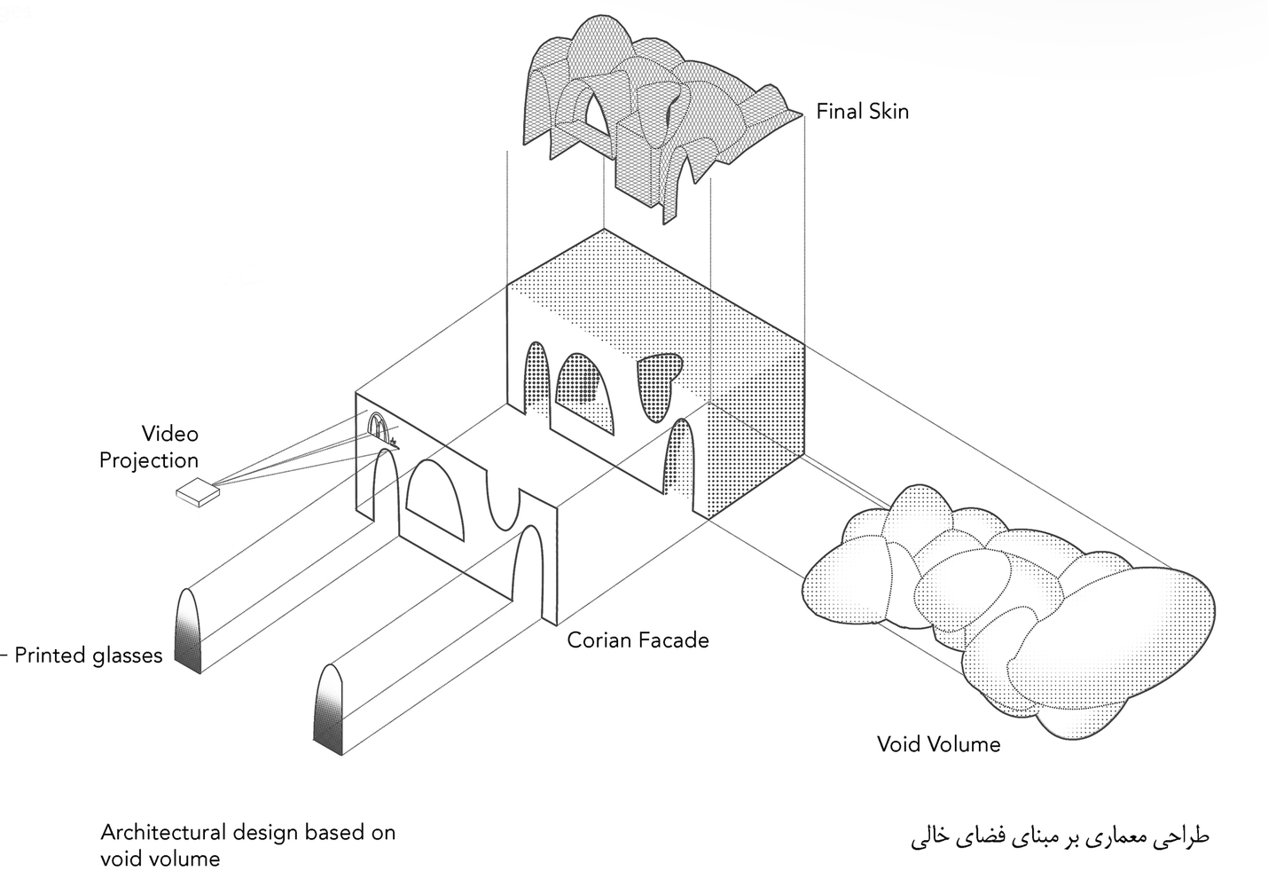 Gallery Of Mohammad Kebab Logical Process In Architectural