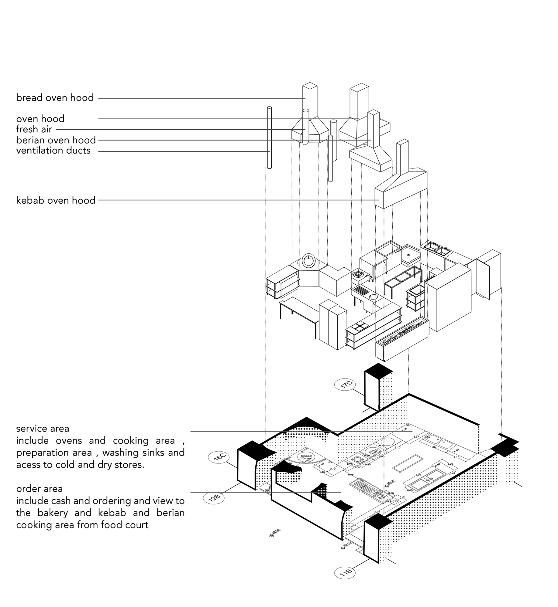 Gallery of mohammad kebab logical process in architectural diagram pooptronica Images