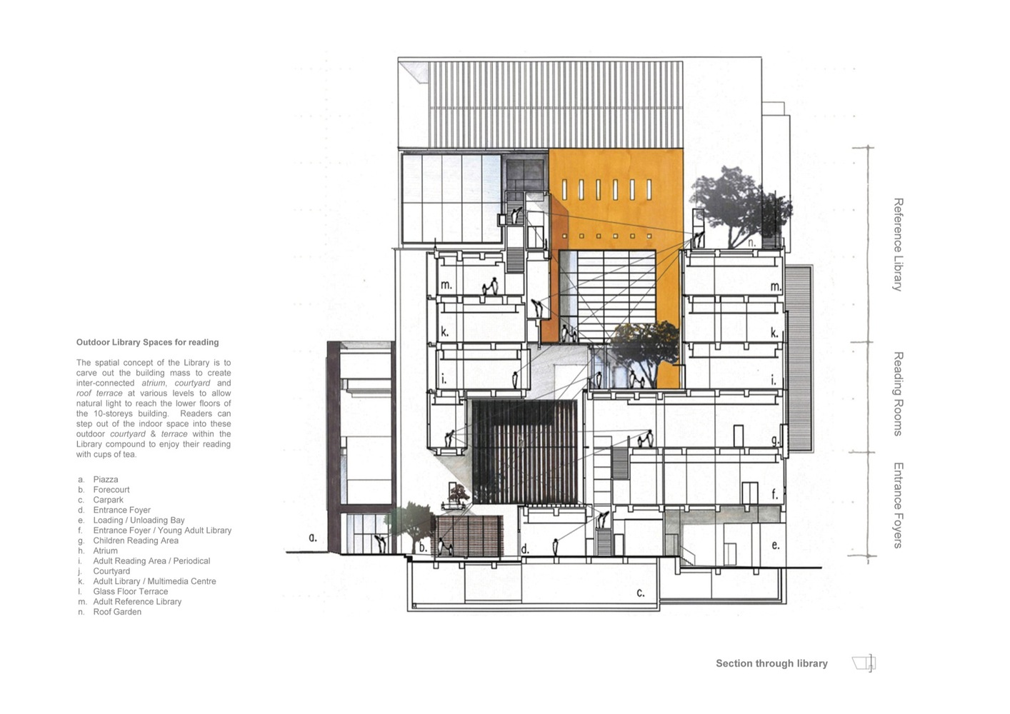 gallery of ping shan tin shui wai leisure and cultural building ping shan tin shui wai leisure and cultural building section diagram