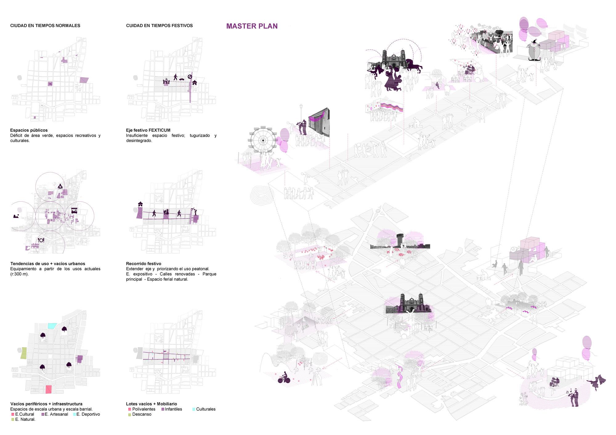 Galer A De D Nde Estudiar Arquitectura En El Per 4