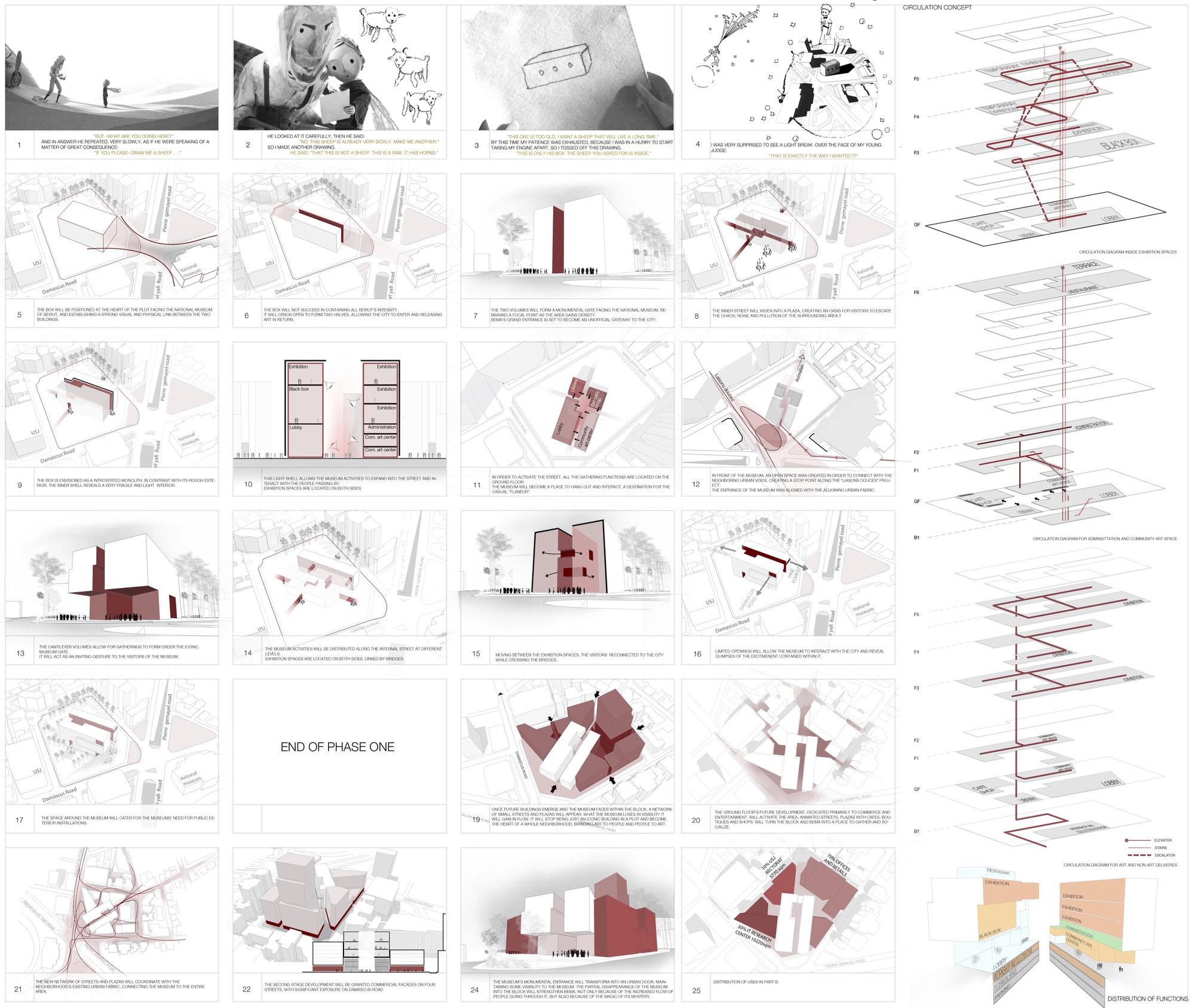 Gallery Of 109 Architectes Proposes Beirut Museum Design