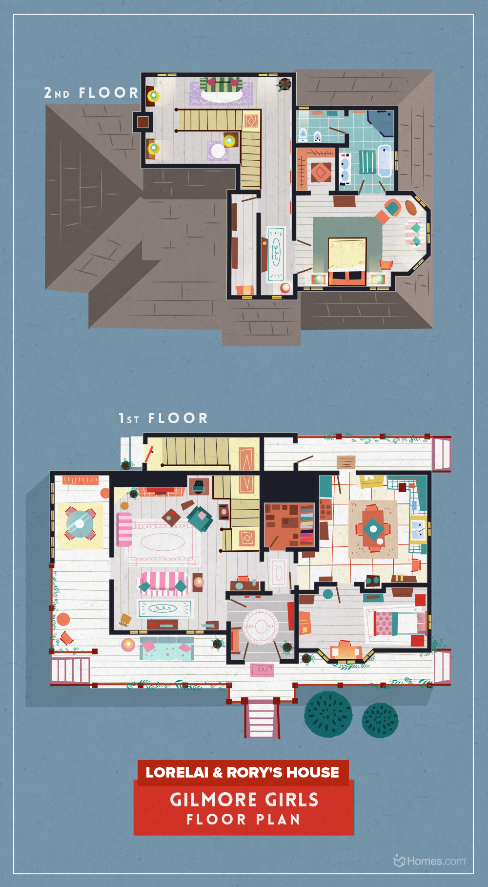 Gallery Of From Buffy To Breaking Bad Sherlock To Stranger Things Here Are 8 Floor Plans From Cult Tv Shows 8