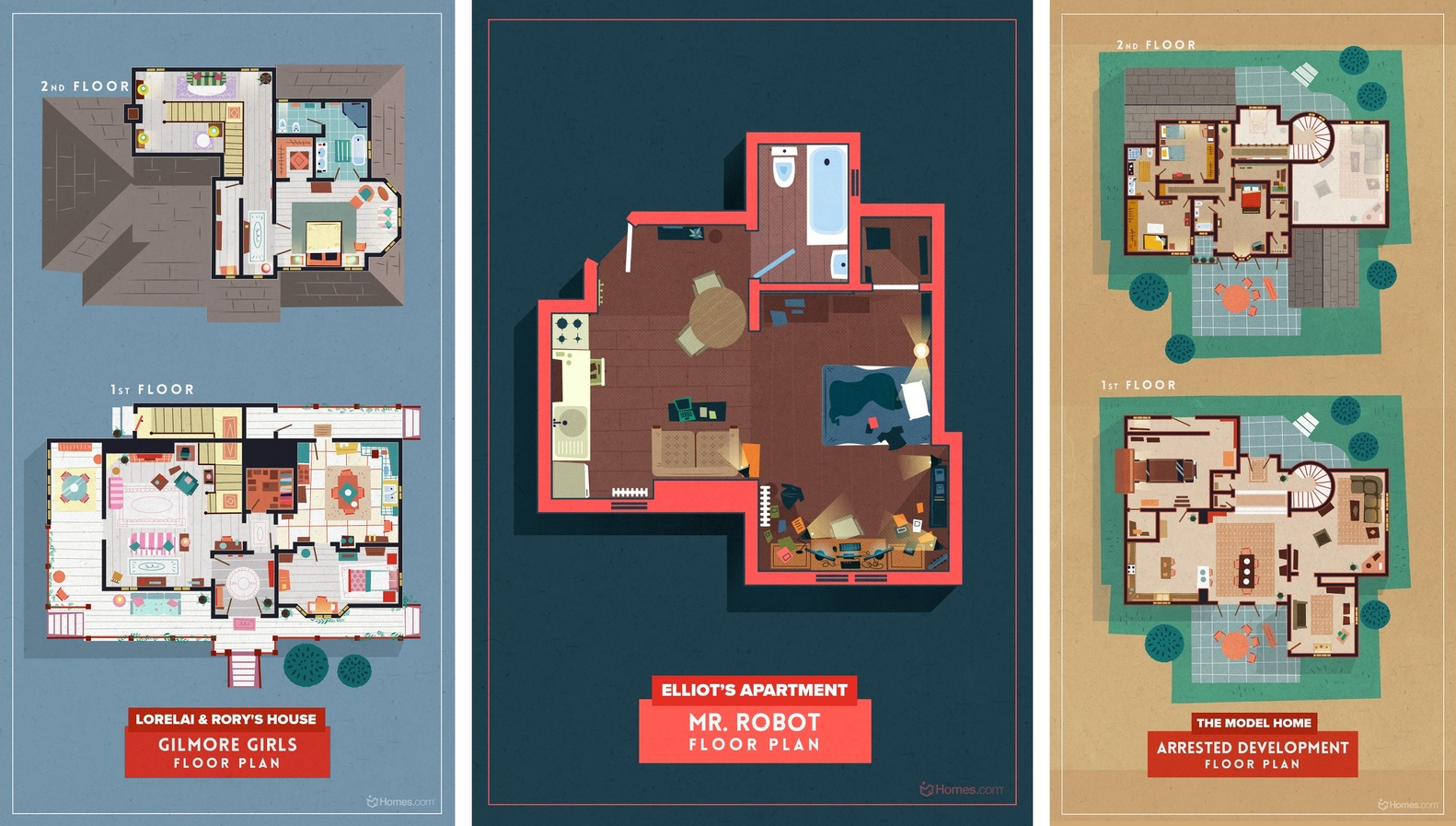 Gallery of From Buffy to Breaking Bad Sherlock to Stranger Things – Floor Plans Of Tv Homes