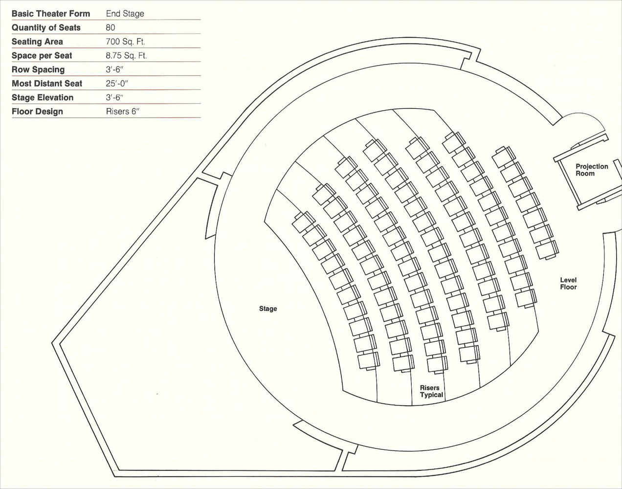 How To Design Theater Seating Shown Through 21 Detailed Example Layouts