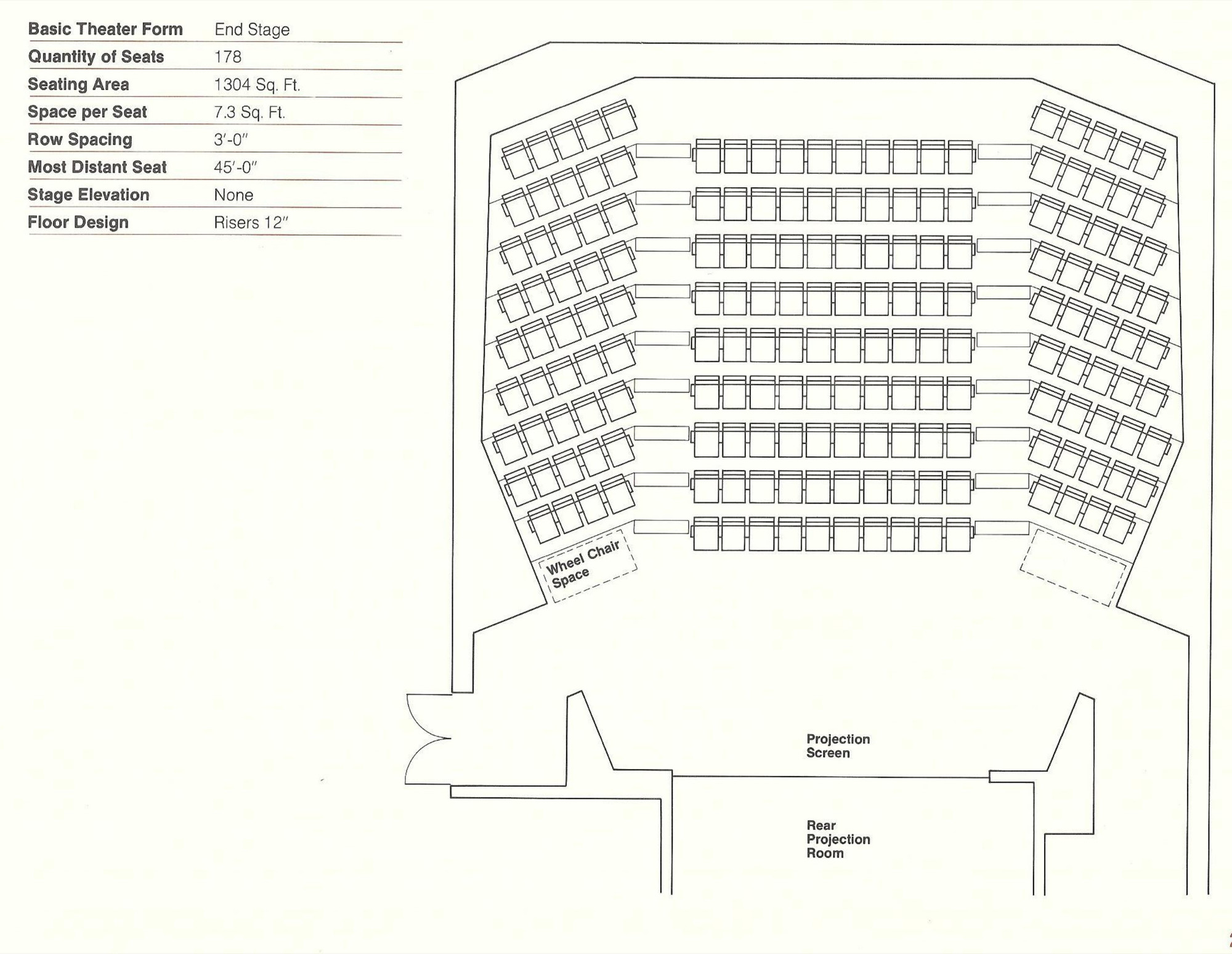 Example Of Floor Plan Gallery Of How To Design Theater Seating Shown Through 21
