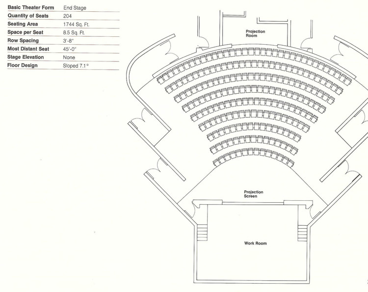 21 Seating Layout Examples TSI 13?1479293456 how to design theater seating, shown through 21 detailed example