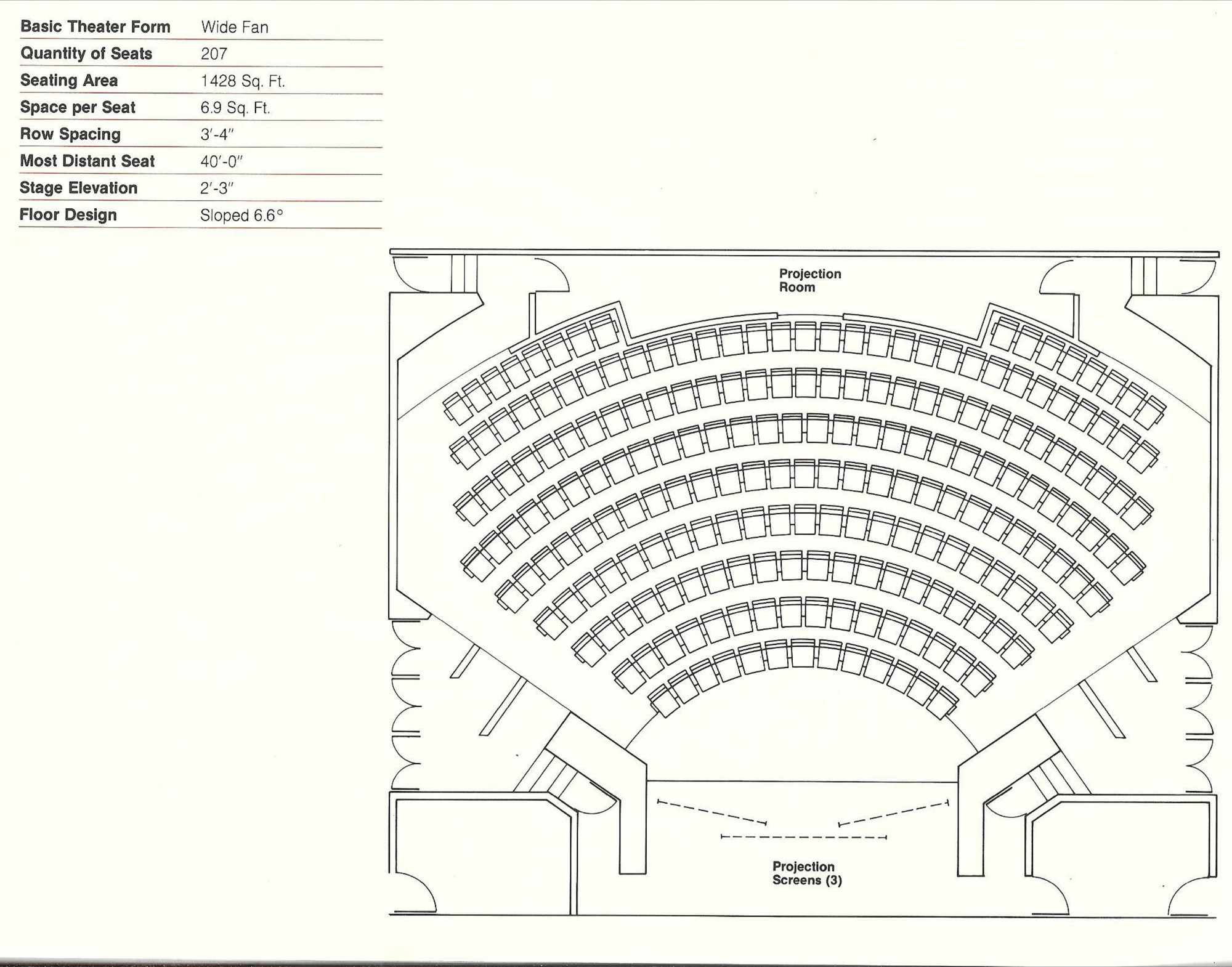 21 Seating Layout Examples TSI 14?1479293637 how to design theater seating, shown through 21 detailed example