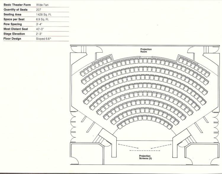 C mo dise ar los asientos de un teatro 21 layouts for Arquitectura tecnica a distancia