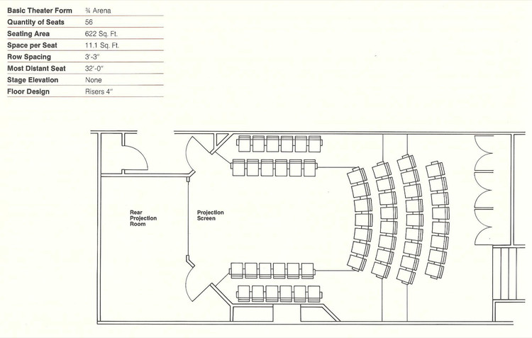 21 Seating Layout Examples TSI 2?1479293797 how to design theater seating, shown through 21 detailed example