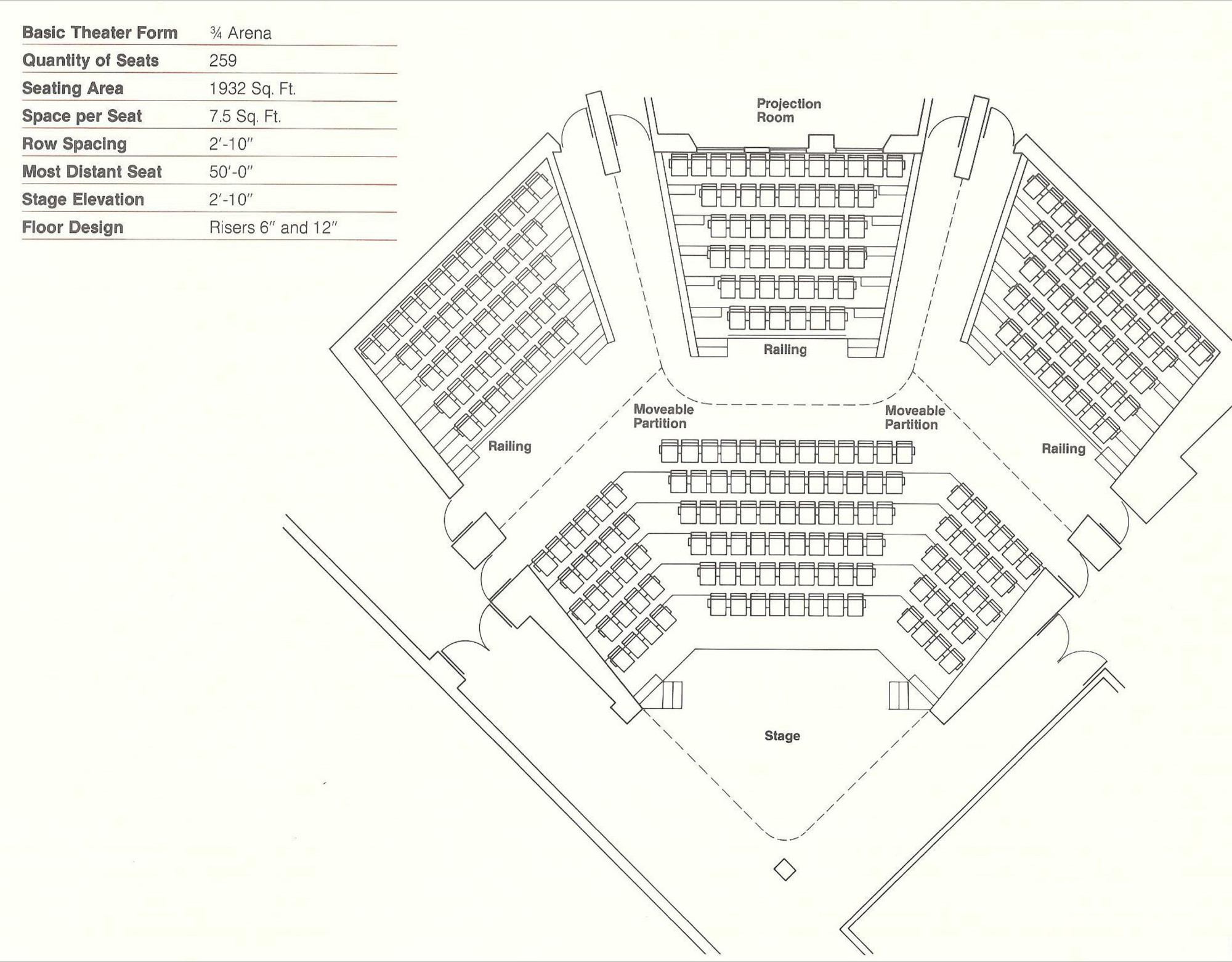 21 Seating Layout Examples TSI 21?1479293831 how to design theater seating, shown through 21 detailed example