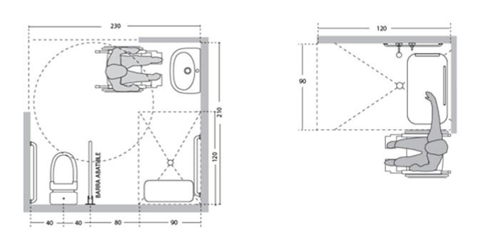 guía de artefactos para diseñar baños de accesibilidad universal ... - Puertas De Bano Para Discapacitados