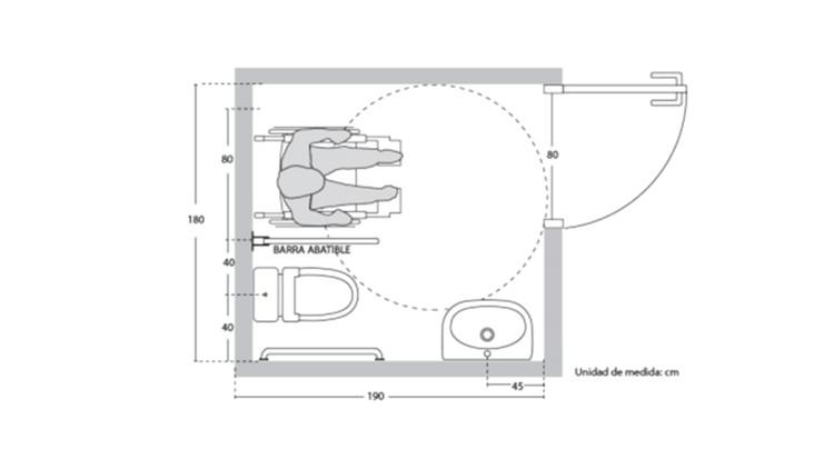 Guía de Artefactos para Diseñar Baños de Accesibilidad ...