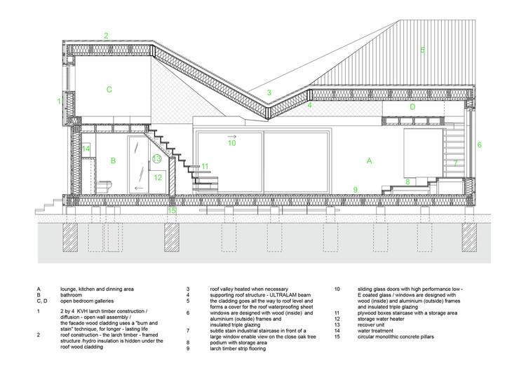 50 Detalles Constructivos De Arquitectura En Madera