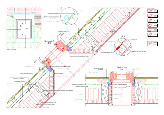 Descarga archivos CAD para tu proyecto: ventanas para techos
