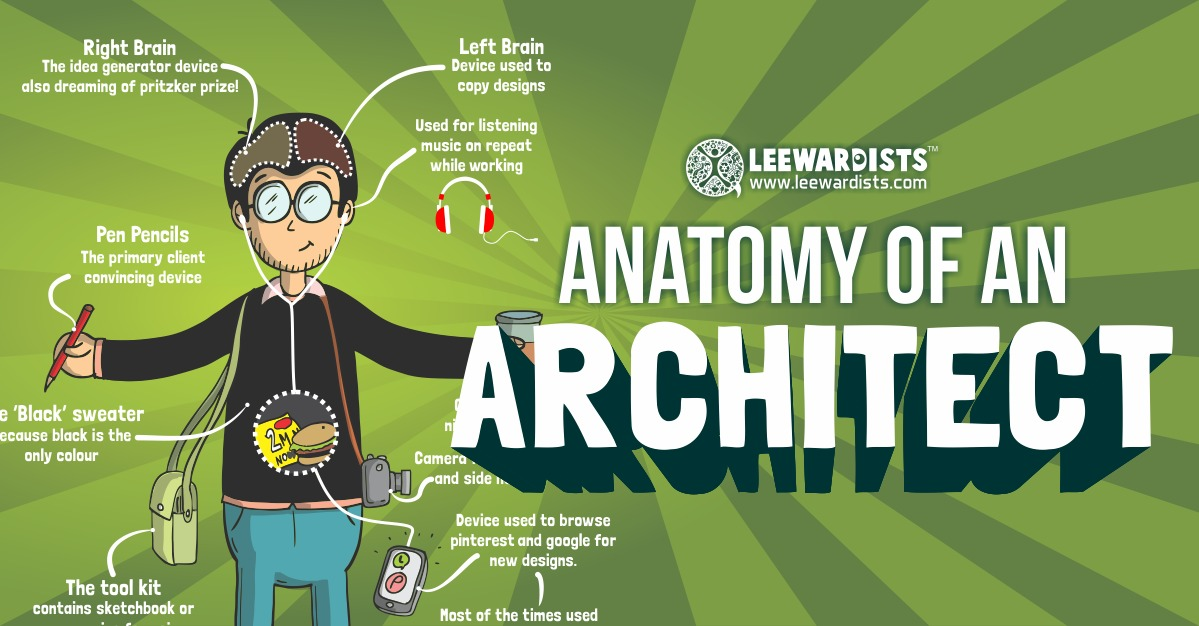 Gallery of The Anatomy of an Architect - 1