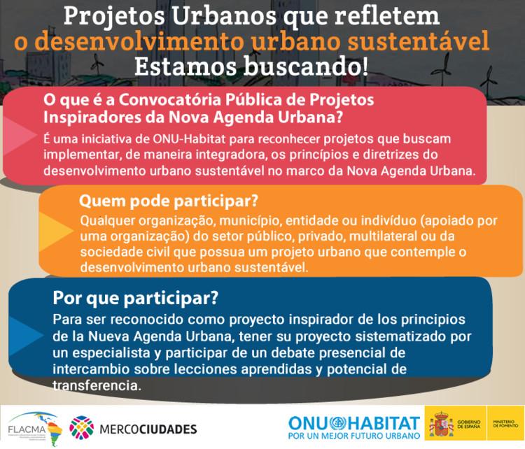 Chamada pública reconhecerá projetos que se inspiram na Nova Agenda Urbana, © ONU-Habitat