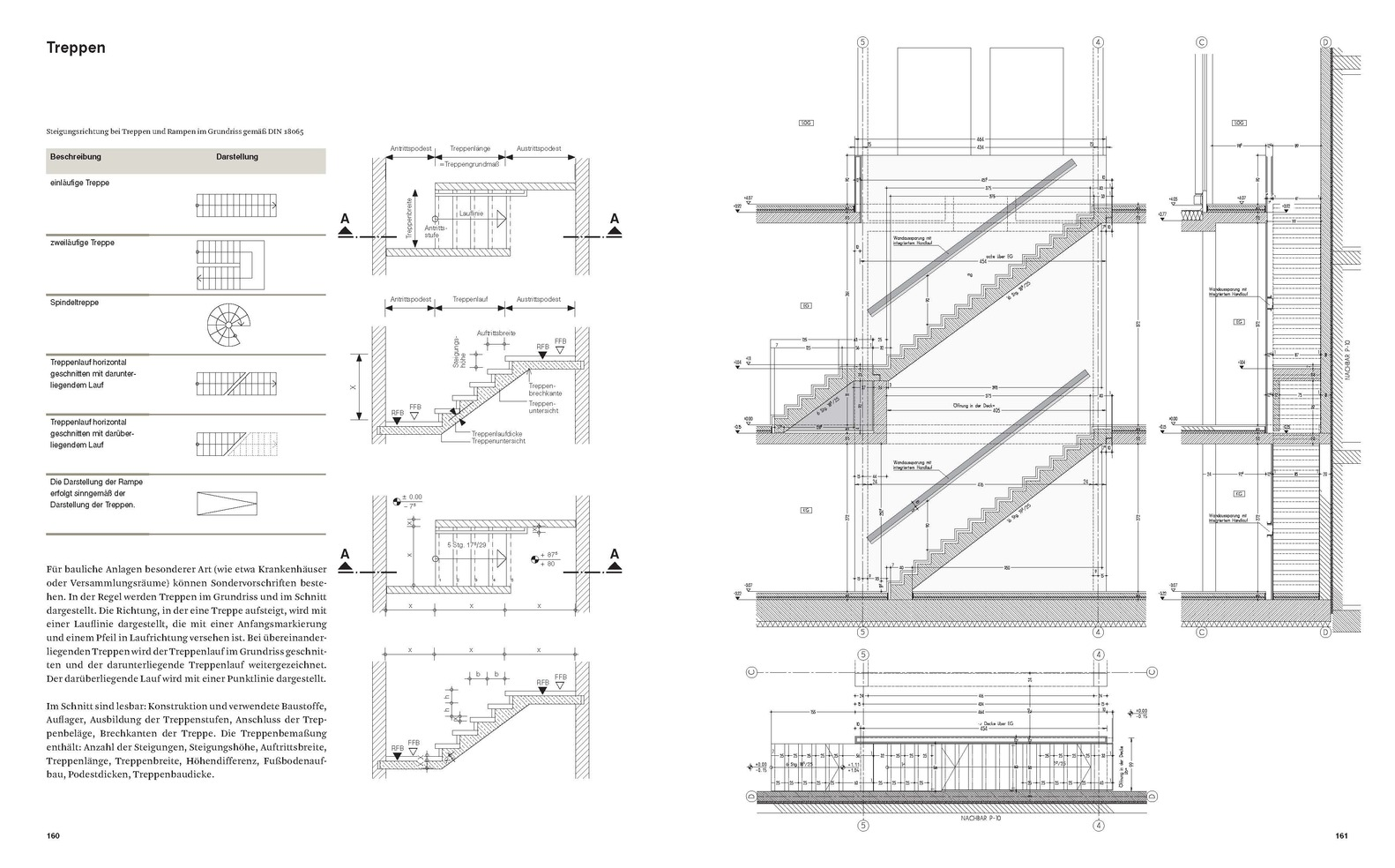Treppen Konstruieren gallery of 10 essential freehand drawing exercises for architects 10