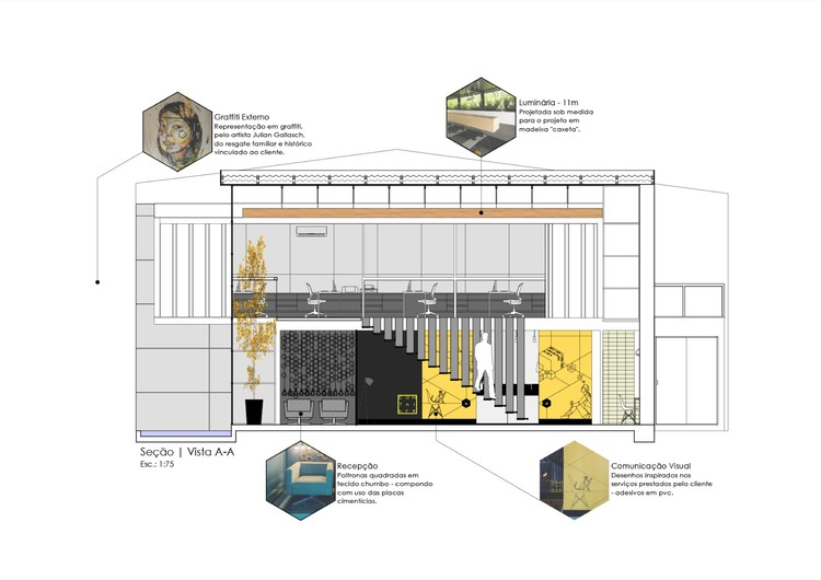 Container Rodrigo Kirck Arquitetura Archdaily