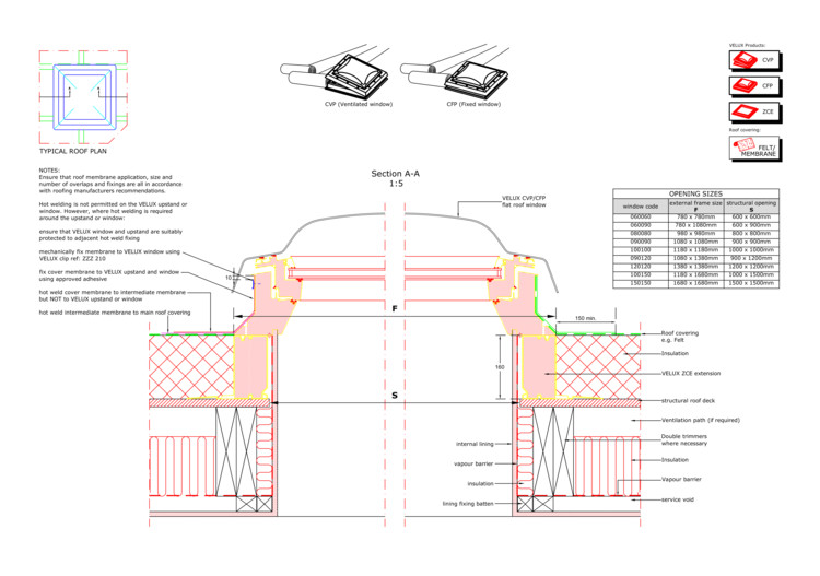 16 Cad Files Of Skylights And Light Tubes Available For