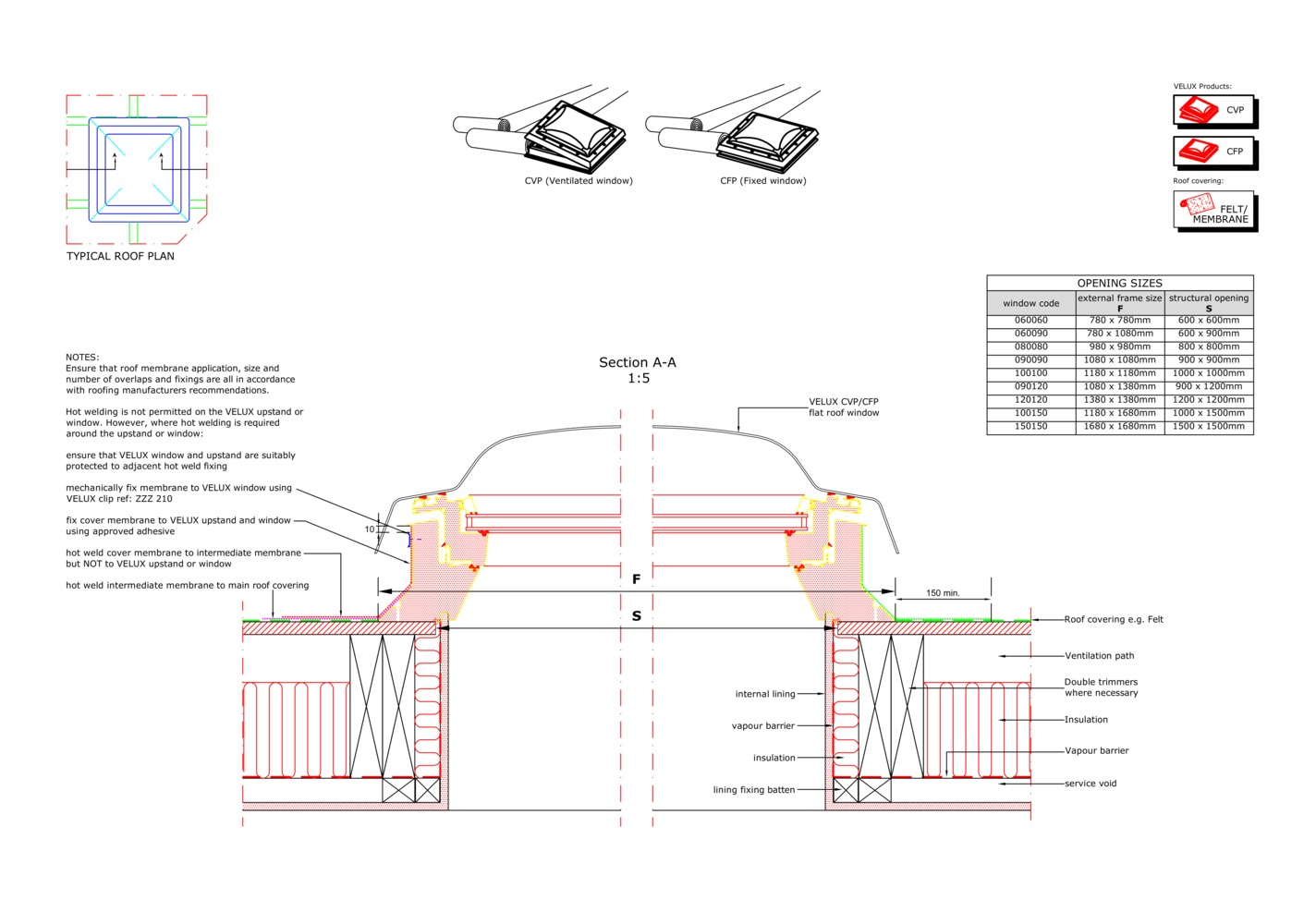 Gallery Of 16 Cad Files Roof Windows And Light Tubes Available Velux Wiring Diagram For Your Next Projectcvpcfp