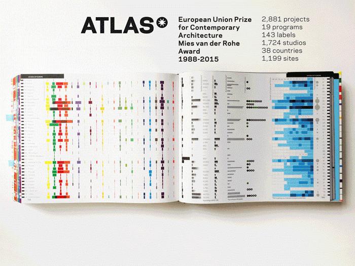 Atlas da Arquitetura Europeia Contemporânea: 2881 obras reunidas pela  Fundação Mies van der Rohe, © Adrian Pedrazas