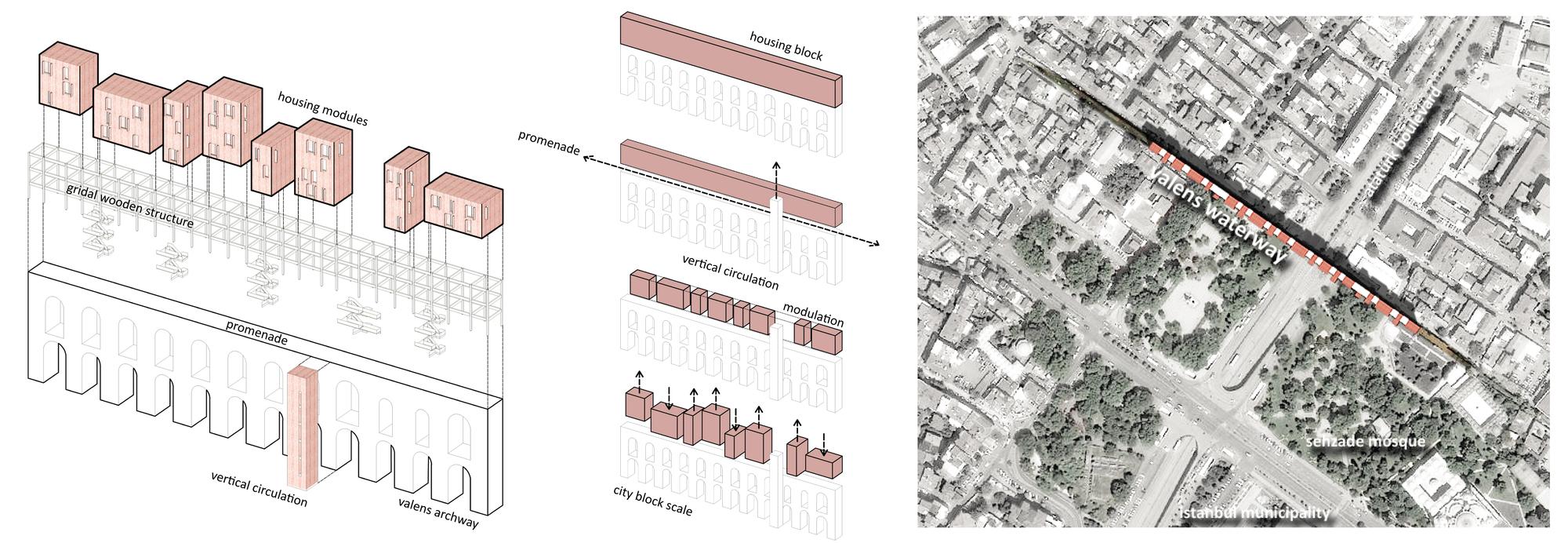 Galer a de dise o ganador propone una nueva estructura de for Diseno de interiores siglo xix