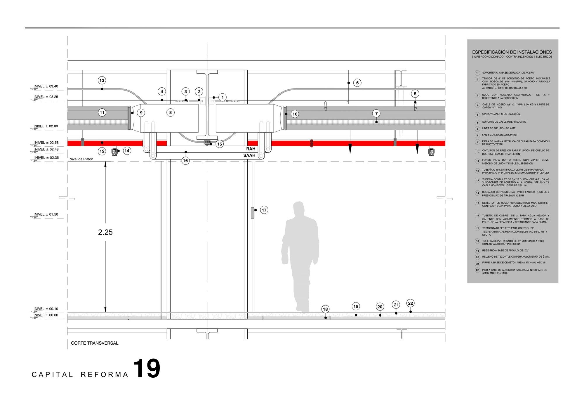 Galer a de oficinas p19 taller estudio central 33 for Medidas perfiles pladur
