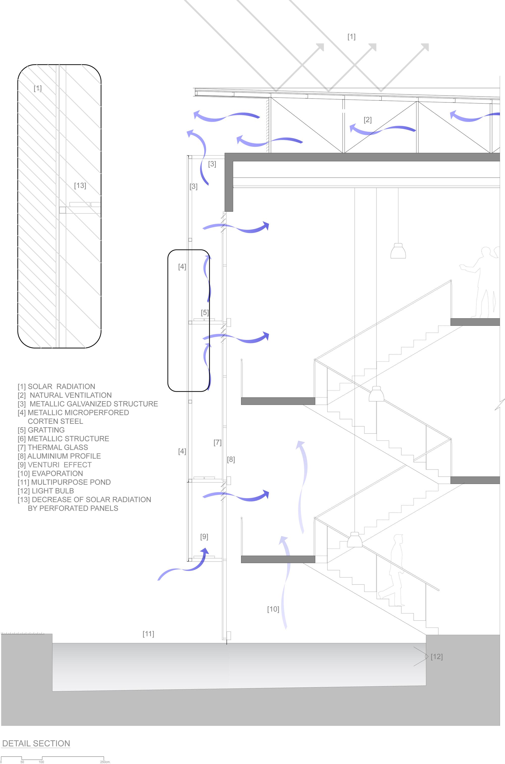 Galeria De Detalhes Construtivos De Arquitetura Em A 231 O