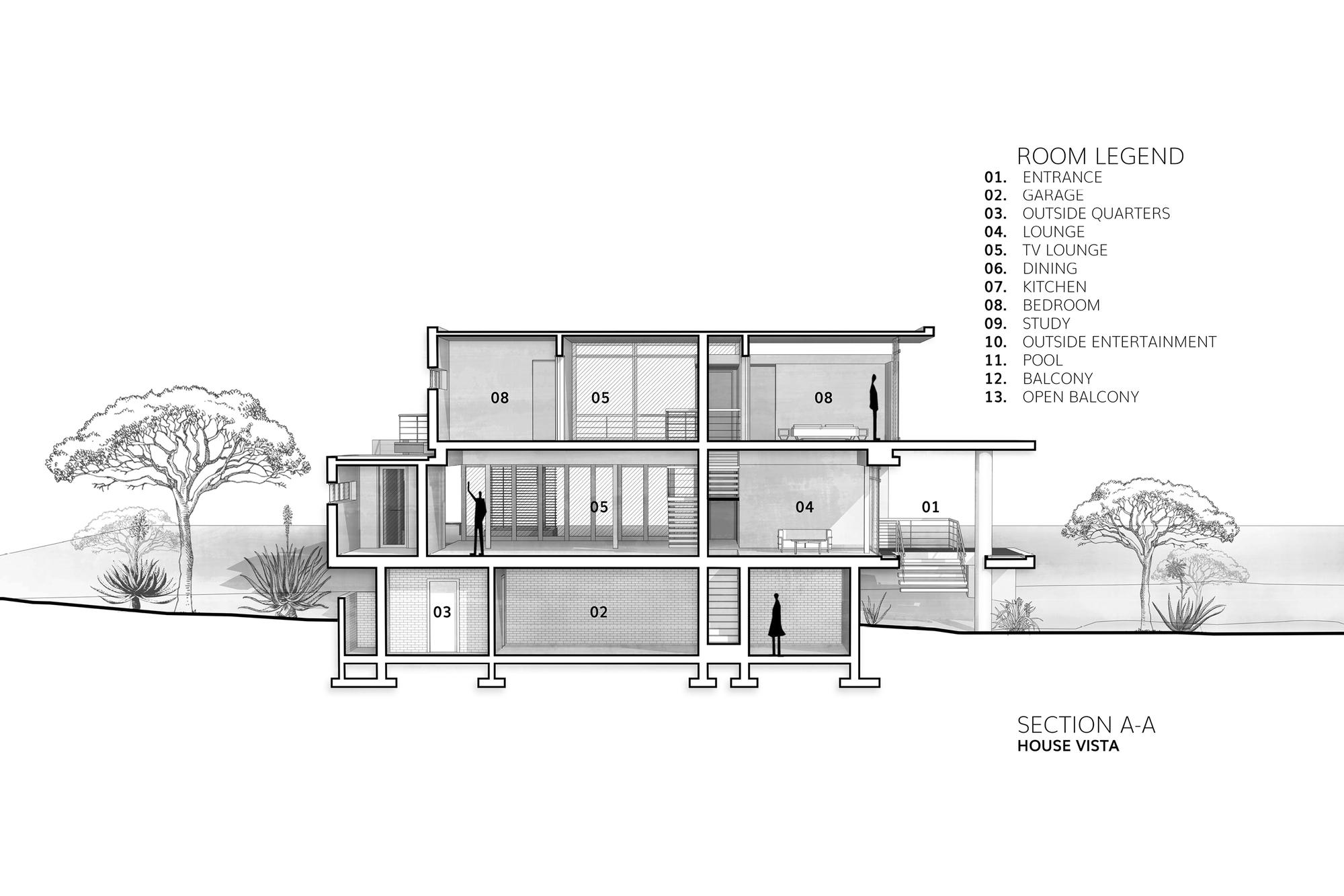 Building Plan View