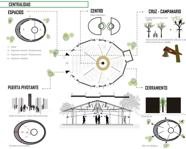 Comunidad que se respeta tiene capilla la experiencia for En que universidades hay arquitectura