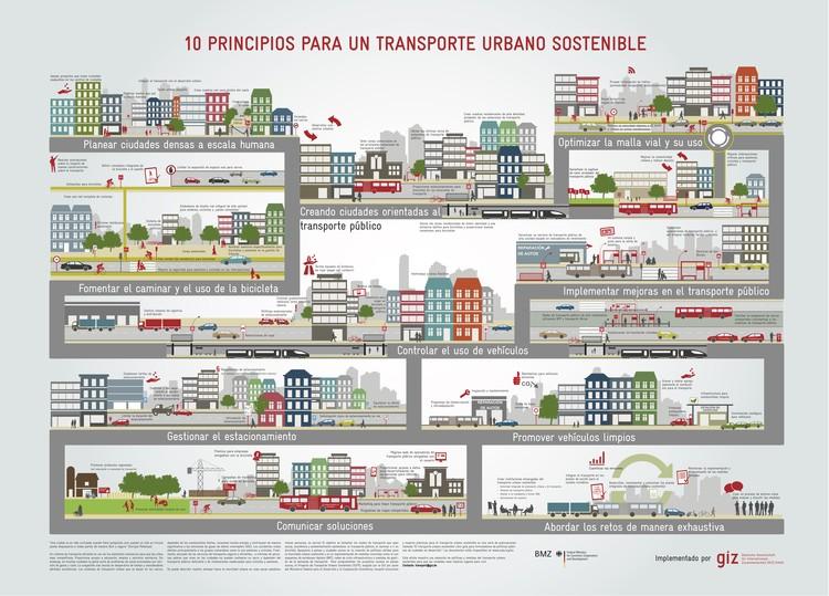 Infograf a 10 principios para un transporte urbano for Infografia arquitectura