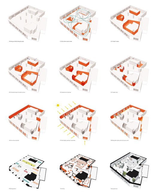 Diagram Axonometric