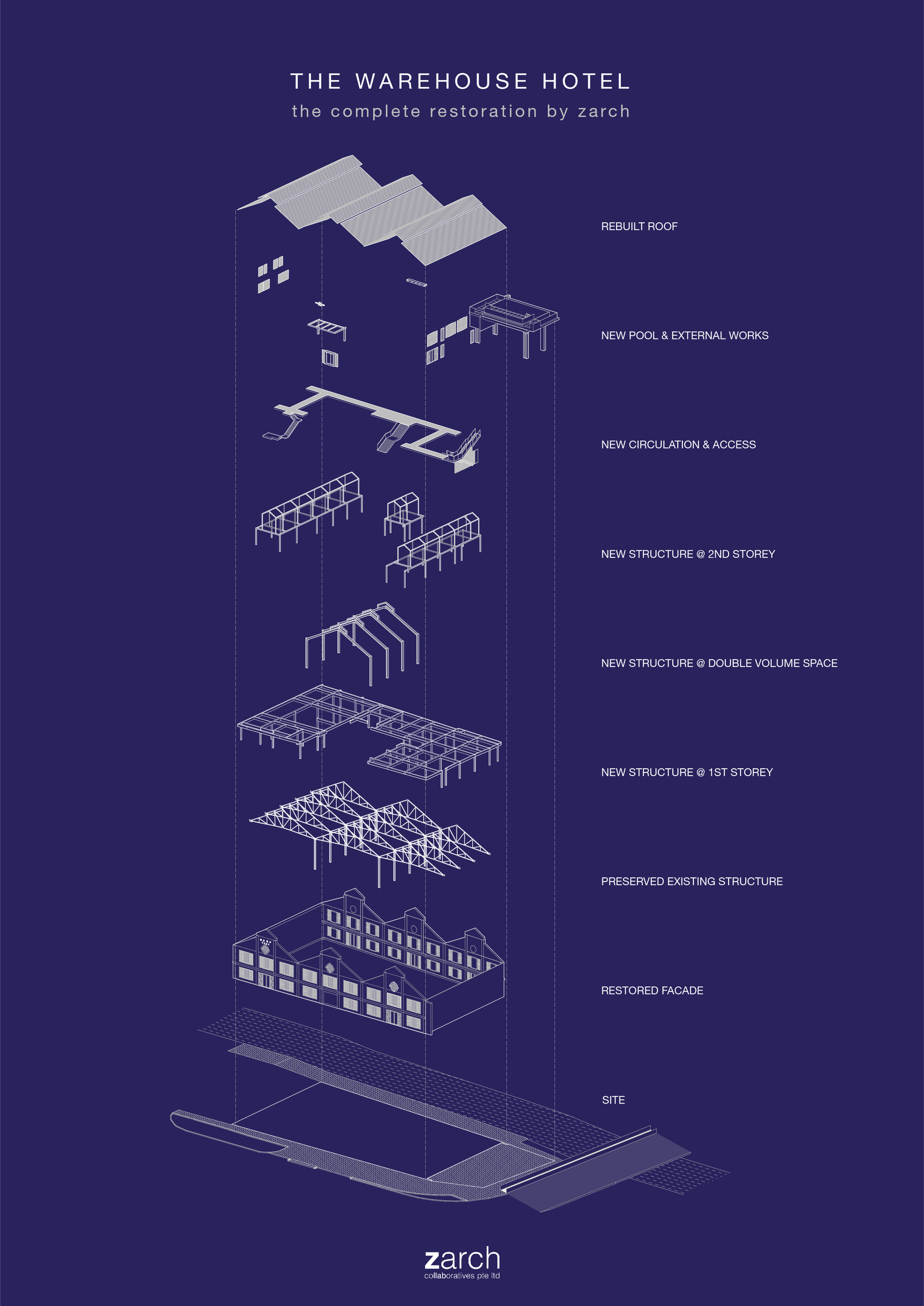 The warehouse hotel zarch collaboratives archdaily diagrams malvernweather Image collections