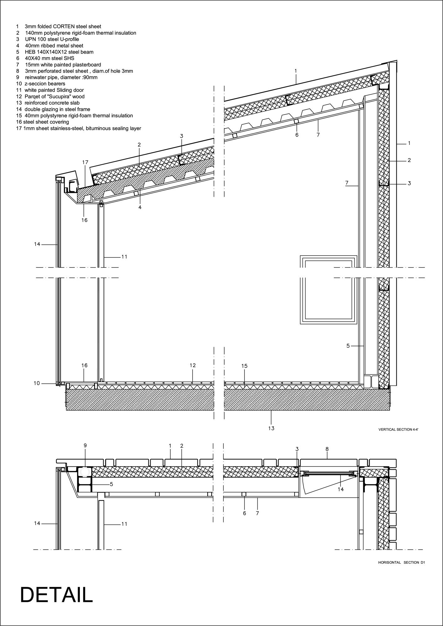 Gallery Of 6 Eye Catching Corten Steel Construction