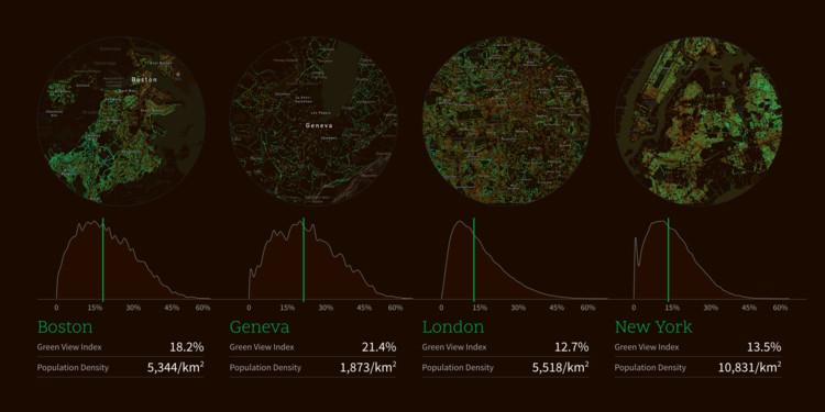 Treepedia: a enciclopédia da vegetação em diferentes cidades do mundo, © Treepedia